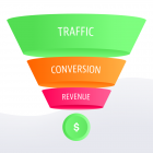 3 digital marketing funnels
