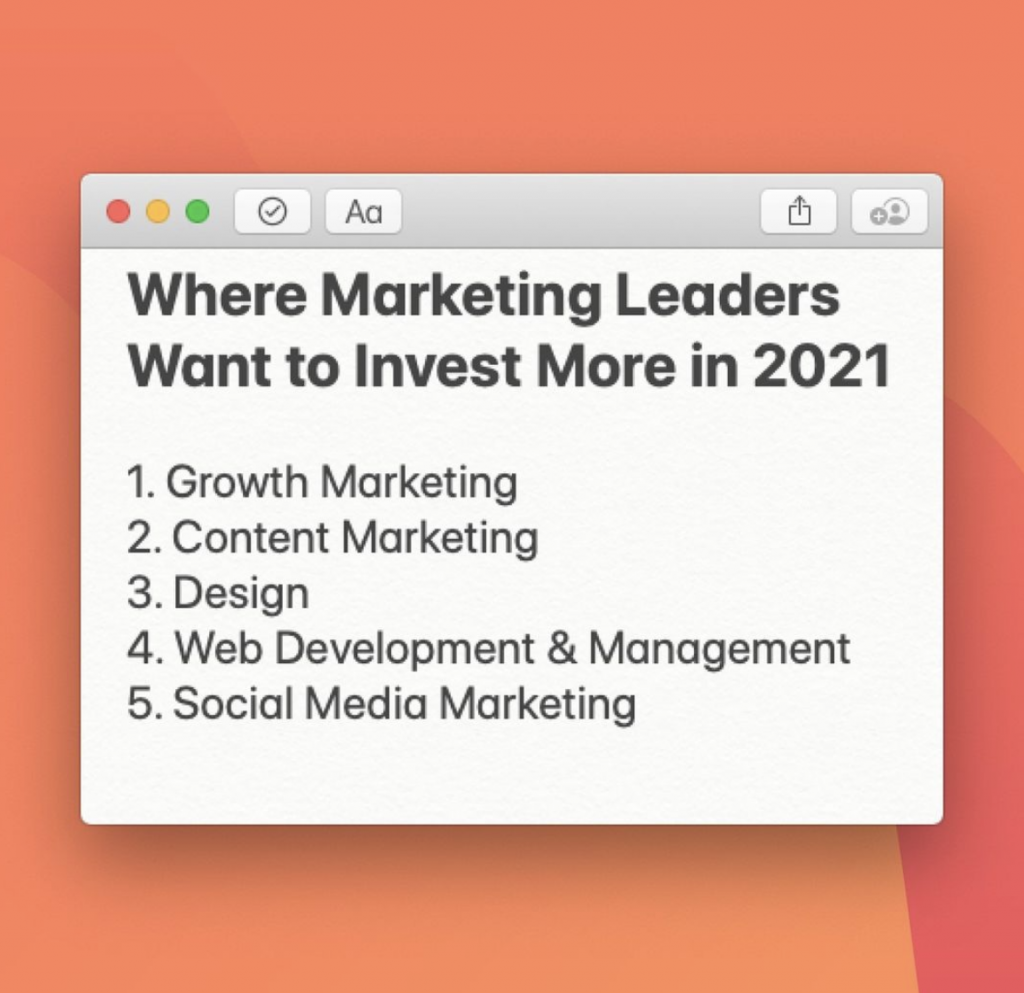 2021 digital marketing investments by marketing executives