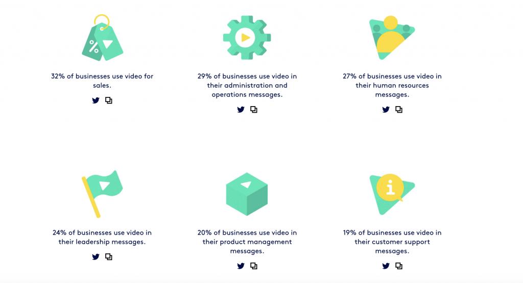 Video statistics 2
