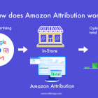 amazon attribution 1