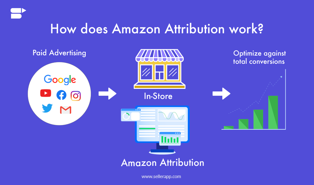 amazon attribution 1