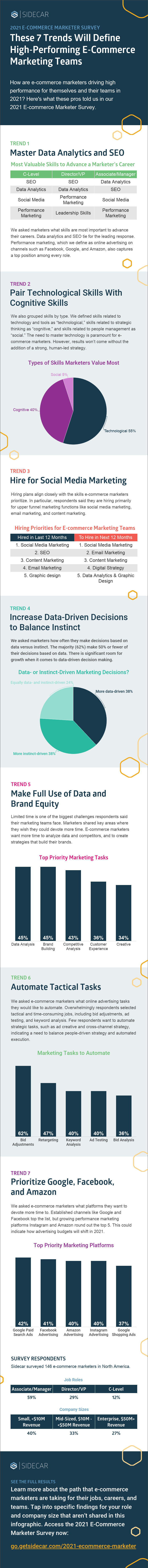 rp ig 21q1 marketersurveyreport infographic v3