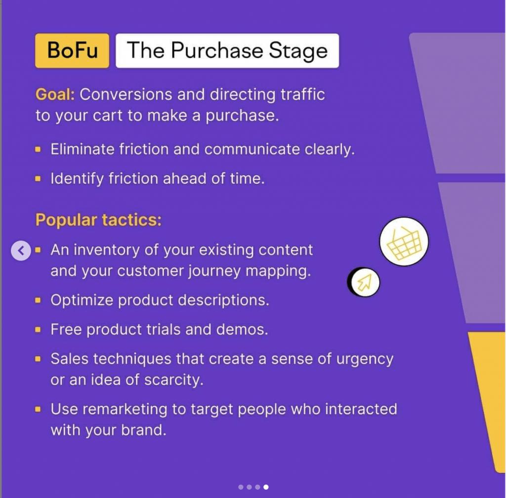 bottom of funnel marketing digital strategy