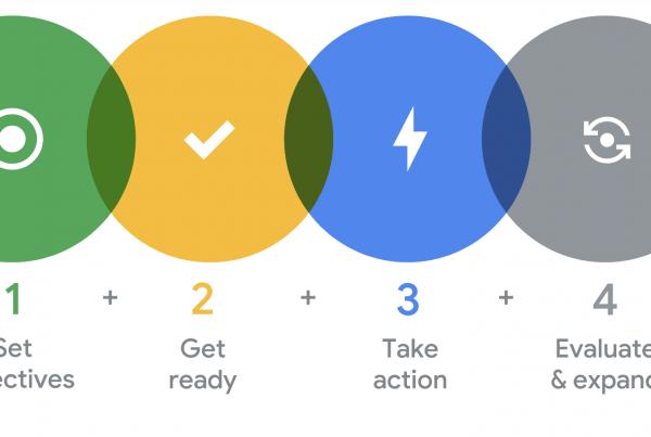 google growth formula 1