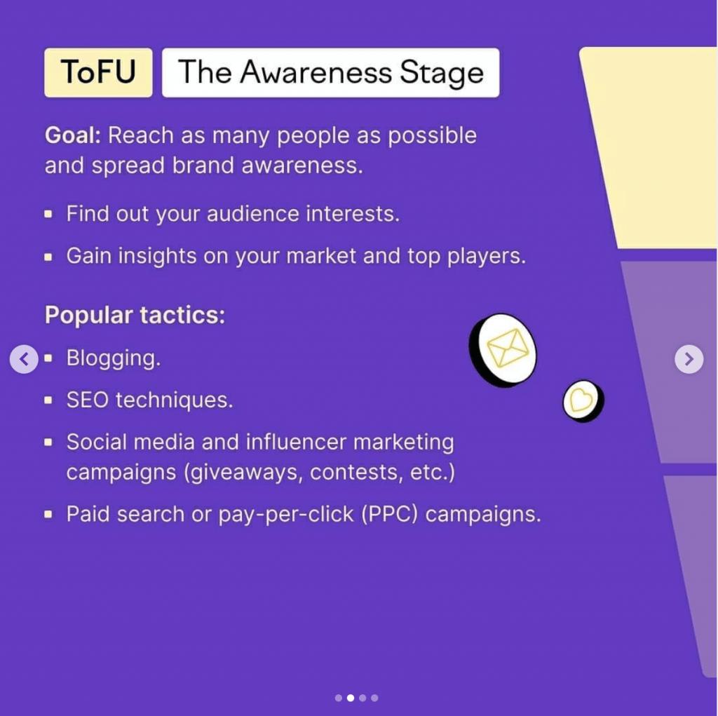 top of funnel marketing digital strategy